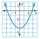 Big Ideas Math Answer Key Algebra 1 Chapter 8 Graphing Quadratic Functions 8.4 8