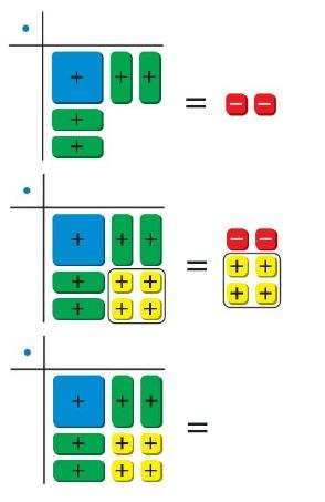 Big Ideas Math Answer Key Algebra 1 Chapter 9 Solving Quadratic Equations 9.4 1