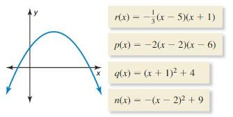 Big Ideas Math Answer Key Algebra 1 Chapter 9 Solving Quadratic Equations 9.4 13
