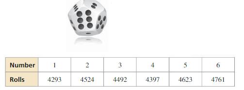 Big Ideas Math Answer Key Algebra 2 Chapter 11 Data Analysis and Statistics 11.4 3