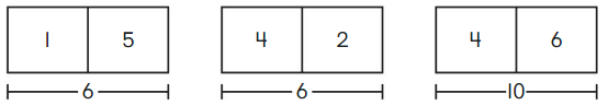 Big Ideas Math Answer Key Grade 1 Chapter 1 Addition and Subtraction Situations 100