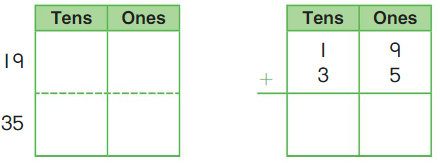 Big Ideas Math Answer Key Grade 1 Chapter 9 Add Two-Digit Numbers 52