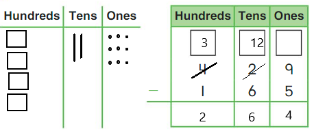 Big-Ideas-Math-Answer-Key-Grade-2-Chapter-10-Subtract-Numbers-within-1000-10.5-2
