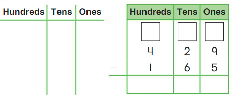 Big Ideas Math Answer Key Grade 2 Chapter 10 Subtract Numbers within 1,000 10.5 2