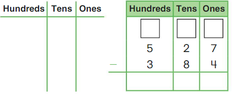 Big Ideas Math Answer Key Grade 2 Chapter 10 Subtract Numbers within 1,000 10.5 4