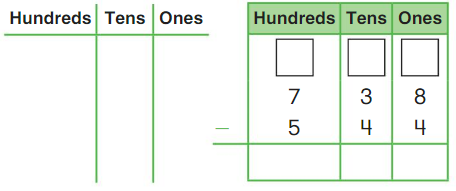 Big Ideas Math Answer Key Grade 2 Chapter 10 Subtract Numbers within 1,000 10.5 9