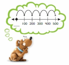 Big Ideas Math Answer Key Grade 2 Chapter 8 Count and Compare Numbers to 1,000 22