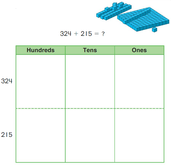 Big Ideas Math Answer Key Grade 2 Chapter 9 Add Numbers within 1,000 9.5 1