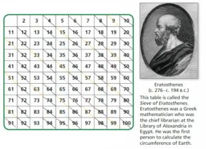Big-Ideas-Math-Answer-Key-Grade-6-Chapter-1-Numerical-Numerical-Expressions-and-Factors-3