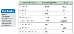 Big-Ideas-Math-Answer-Key-Grade-6-Chapter-1-Numerical-Numerical-Expressions-and-Factors-5