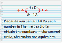 Big Ideas Math Answer Key Grade 6 Chapter 3 Ratios and Rates 3.1 21