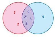 Big Ideas Math Answer Key Grade 6 Chapter 3 Ratios and Rates 3.1 9