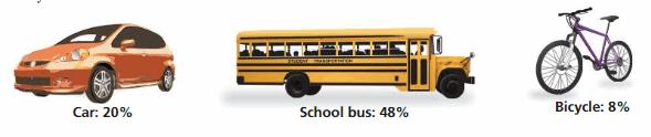 Big Ideas Math Answer Key Grade 6 Chapter 4 Percents 47