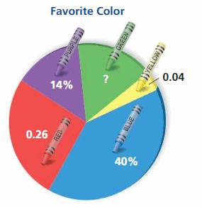 Big Ideas Math Answer Key Grade 6 Chapter 4 Percents 48