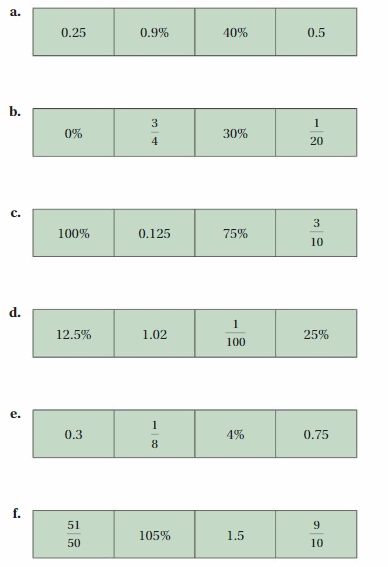 Big Ideas Math Answer Key Grade 6 Chapter 4 Percents 49