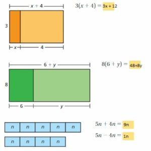 Big-Ideas-Math-Answer-Key-Grade-6-Chapter-5-Algebraic-Expressions-and-Properties-66