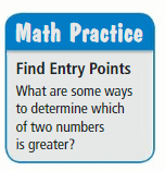 Big Ideas Math Answer Key Grade 7 Chapter 1 Adding and Subtracting Rational Numbers 7