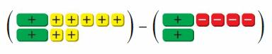 Big Ideas Math Answer Key Grade 7 Chapter 3 Expressions 37