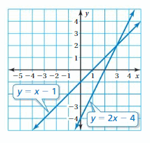 Big Ideas Math Answer Key Grade 7 Chapter 3 Expressions 47