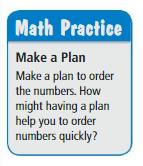 Big Ideas Math Answer Key Grade 7 Chapter 6 Percents 6.1 2