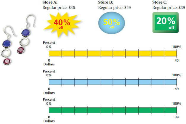 Big Ideas Math Answer Key Grade 7 Chapter 6 Percents 6.5 1