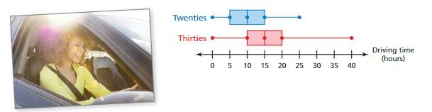 Big Ideas Math Answer Key Grade 7 Chapter 8 Statistics cr 12
