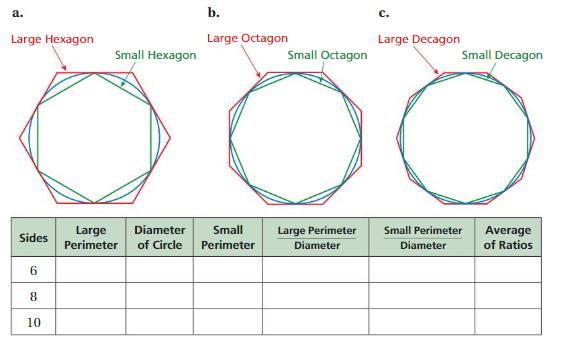Big Ideas Math Answer Key Grade 7 Chapter 9 Geometric Shapes and Angles 3