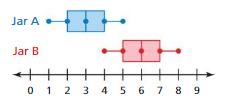 Big Ideas Math Answer Key Grade 7 Chapter 9 Geometric Shapes and Angles 9.1 13