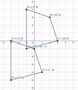 Big Ideas Math Answer Key Grade 8 Chapter 2 Transformations img_4