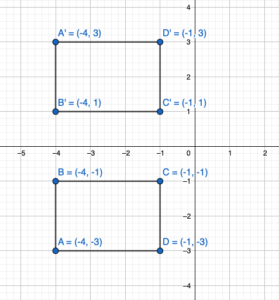 Big Ideas Math Answer Key Grade 8 Chapter 2 Transformations img_9(i)