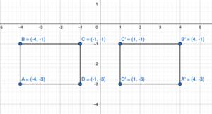 Big Ideas Math Answer Key Grade 8 Chapter 2 Transformations img_9(ii)