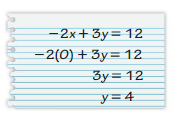 Big Ideas Math Answer Key Grade 8 Chapter 4 Graphing and Writing Linear Equations 4.5 12