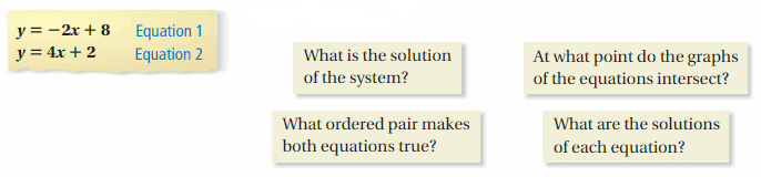 Big Ideas Math Answer Key Grade 8 Chapter 5 Systems of Linear Equations 20
