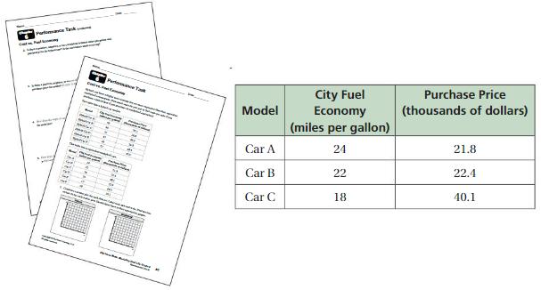 Big Ideas Math Answer Key Grade 8 Chapter 6 Data Analysis and Displays 3