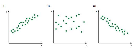 Big Ideas Math Answer Key Grade 8 Chapter 6 Data Analysis and Displays 5