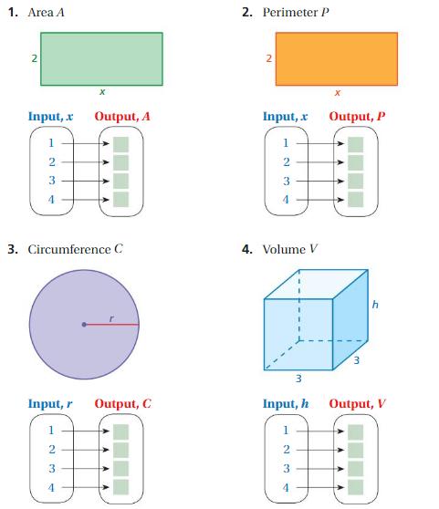 Big Ideas Math Answer Key Grade 8 Chapter 7 Functions 4