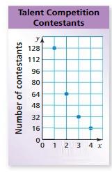 Big Ideas Math Answer Key Grade 8 Chapter 7 Functions 7.1 12
