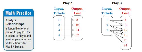 Big Ideas Math Answer Key Grade 8 Chapter 7 Functions 7.1 2