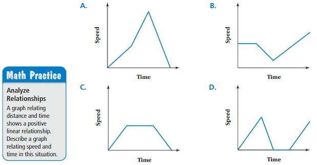 Big Ideas Math Answer Key Grade 8 Chapter 7 Functions 7.5 1