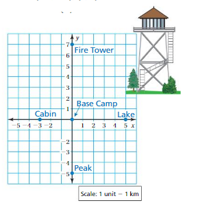 Big Ideas Math Answer Key Grade 8 Chapter 9 Real Numbers and the Pythagorean Theorem 9.5 11