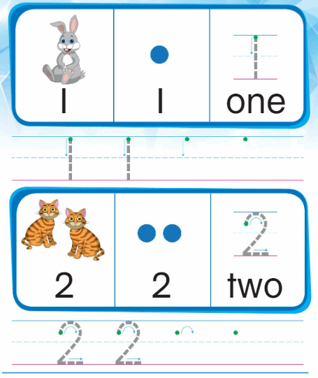 Big Ideas Math Answer Key Grade K Chapter 1 Count and Write Numbers Numbers 0 to 5 21