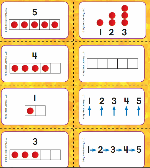Big Ideas Math Answer Key Grade K Chapter 1 Count and Write Numbers Numbers 0 to 5 4