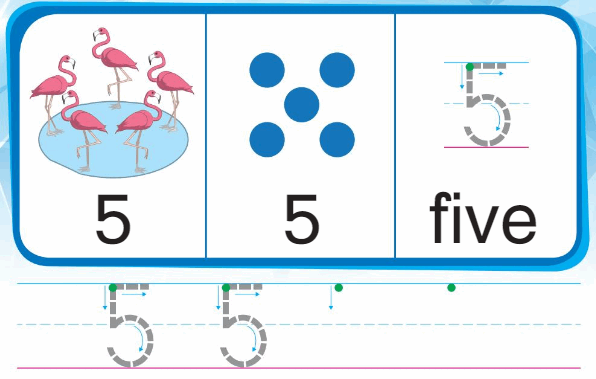 Big Ideas Math Answer Key Grade K Chapter 1 Count and Write Numbers Numbers 0 to 5 84