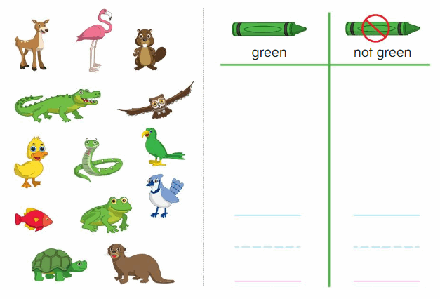 Big Ideas Math Answer Key Grade K Chapter 4 Compare Numbers to 10 71