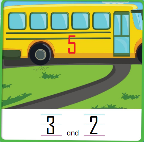 Big-Ideas-Math-Answer-Key-Grade-K-Chapter-6-Add-Numbers-within-10-6.1-1