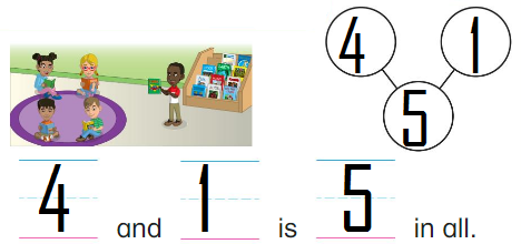 Big-Ideas-Math-Answer-Key-Grade-K-Chapter-6-Add-Numbers-within-10-6.1-3
