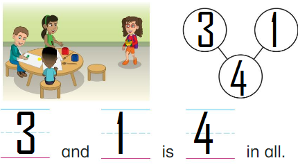 Big-Ideas-Math-Answer-Key-Grade-K-Chapter-6-Add-Numbers-within-10-6.1-7