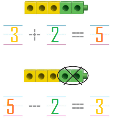 Big-Ideas-Math-Answer-Key-Grade-K-Chapter-7-Subtract-Numbers-within-10-7.7-1