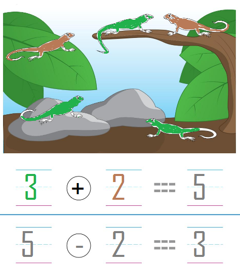 Big-Ideas-Math-Answer-Key-Grade-K-Chapter-7-Subtract-Numbers-within-10-7.7-6