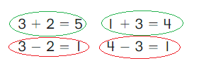 Big-Ideas-Math-Answer-Key-Grade-K-Chapter-7-Subtract-Numbers-within-10-7.7-8